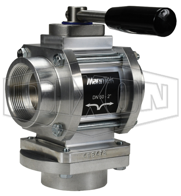 Mann Tek Two-Way Full Flow Ball Valve Female NPT